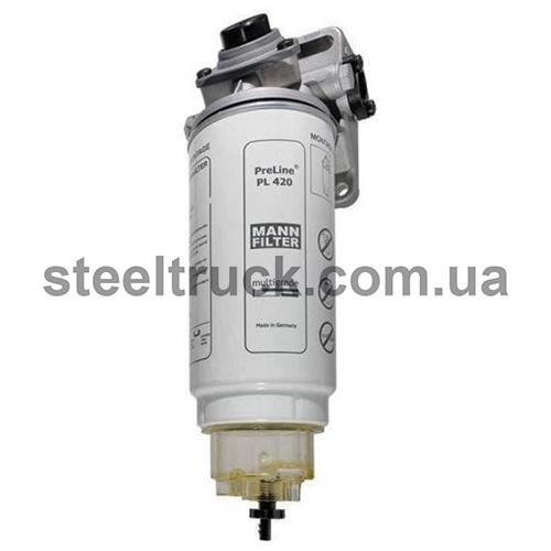 Сепаратор PL420, 061-0027, 061-0027